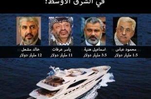 الفساد في حركتي حماس وفتح